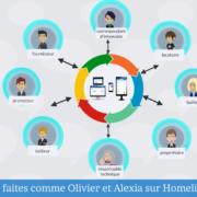 Schéma des utilisateurs d'Homelinks